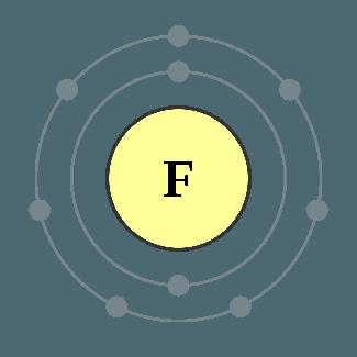 מה ההבדל בין איזוטופ ליון?