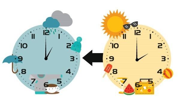 מה ההבדל בין שעון קיץ לשעון חורף?