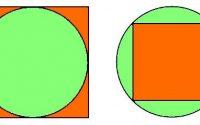 מה ההבדל בין ריבוע למרובע ובין עיגול למעגל?
