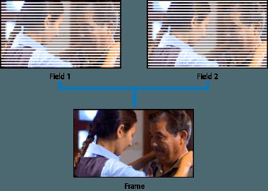 מה ההבדל בין 1080p לבין 1080i