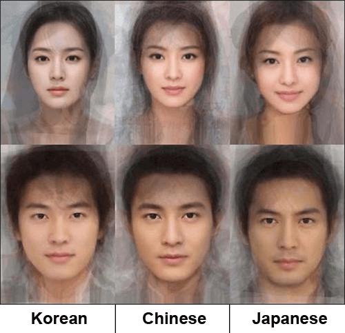 מה ההבדל בין סינים, יפנים וקוריאנים? (במראה החיצוני) 👲