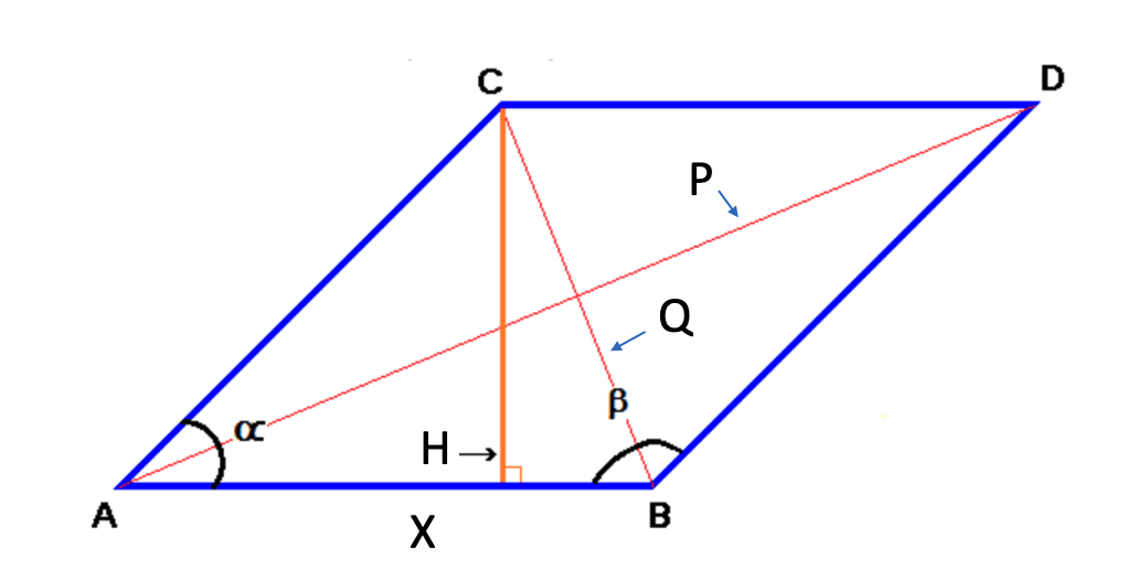 איך לחשב שטח של ריבוע, מלבן, טרפז, מקבילית ודלתון.