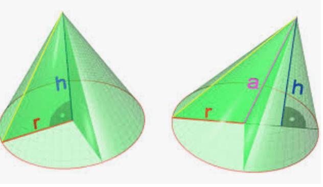 איך לחשב נפח קוביה, תיבה, חרוט, גליל, פירמידה, מנסרה